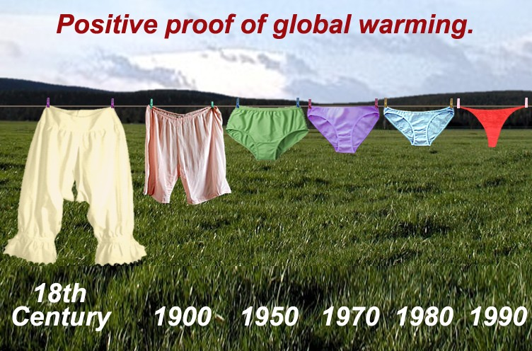 1-Proof of global warming